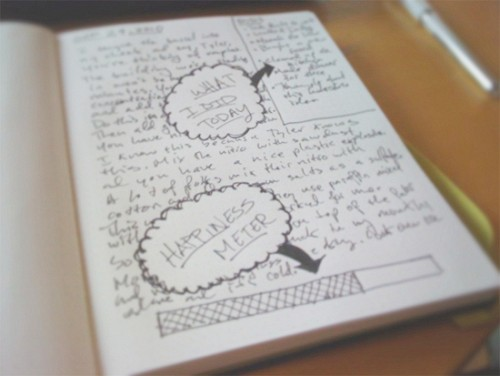 Moleskine - myMoleskine - Journal Hack